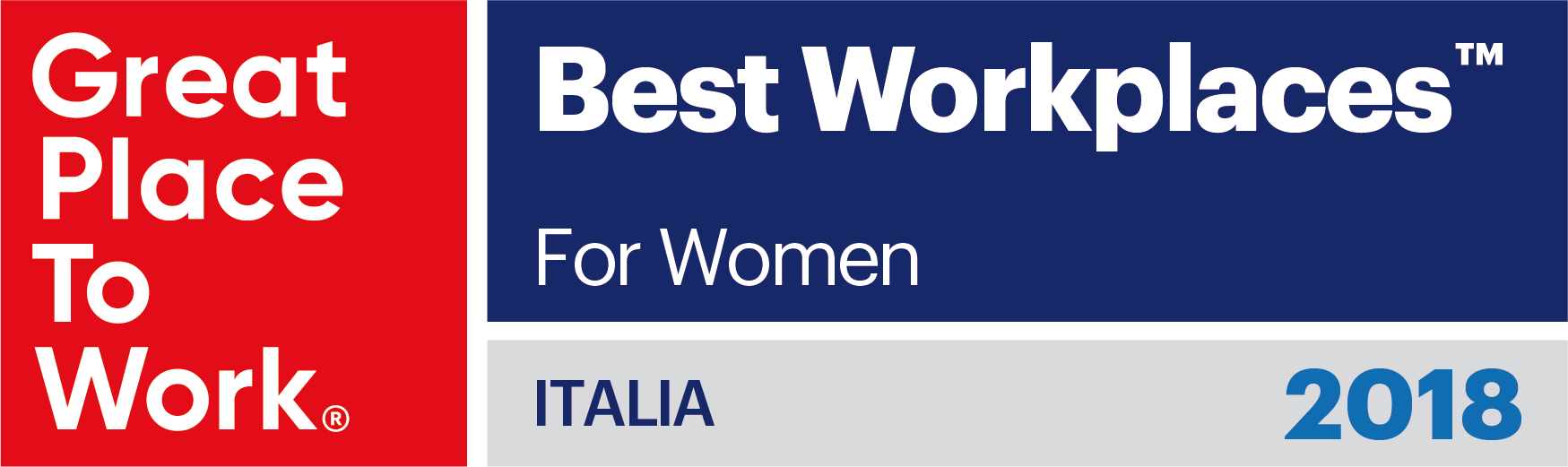 Best Workplaces for Women 2018