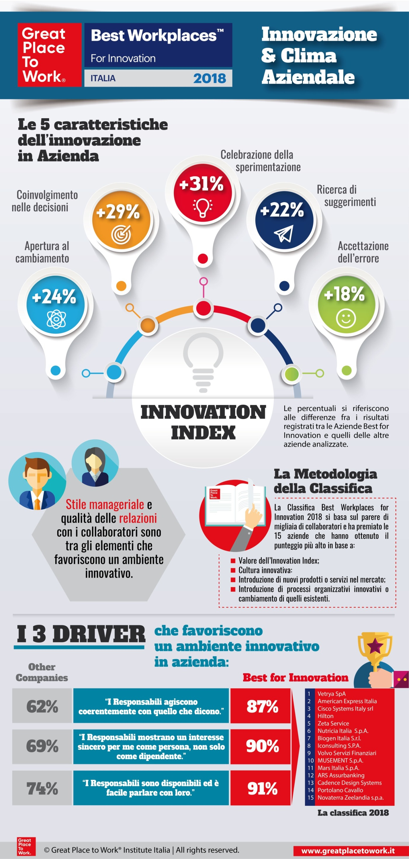 Infographic Innovation web