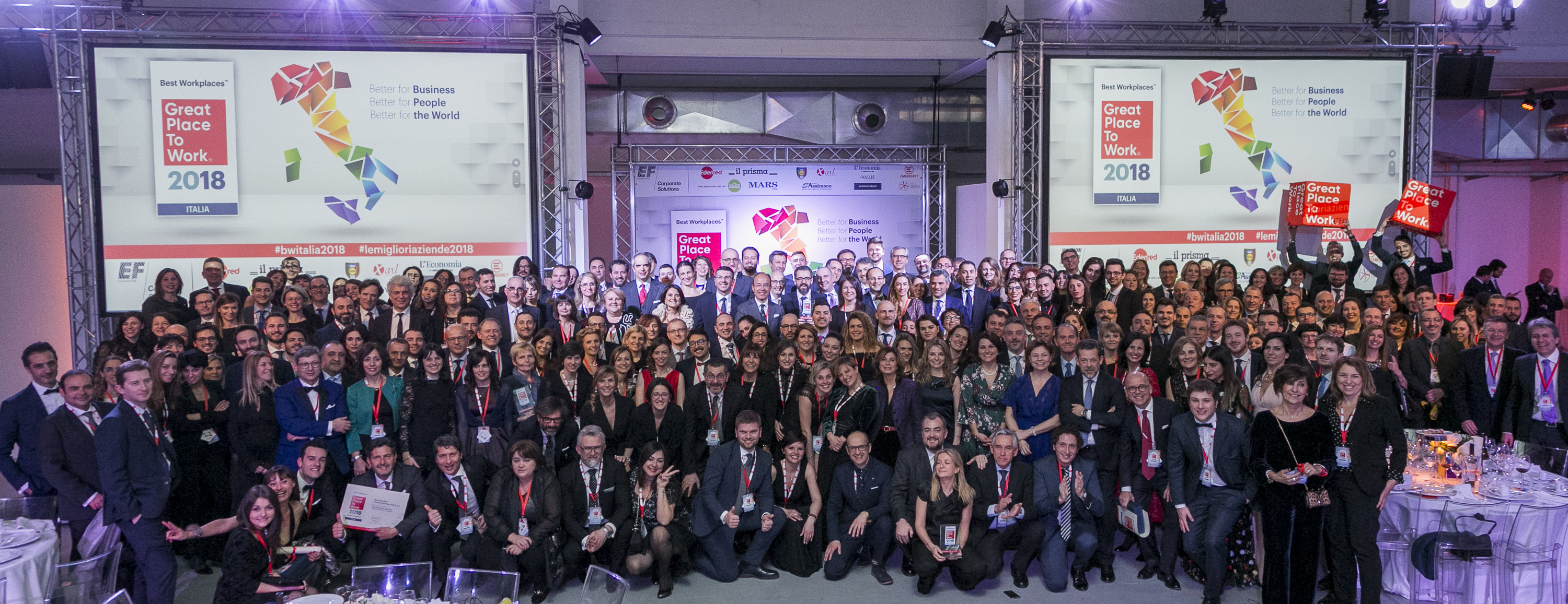 Best Workplaces Italia 2018 | Un approfondimento