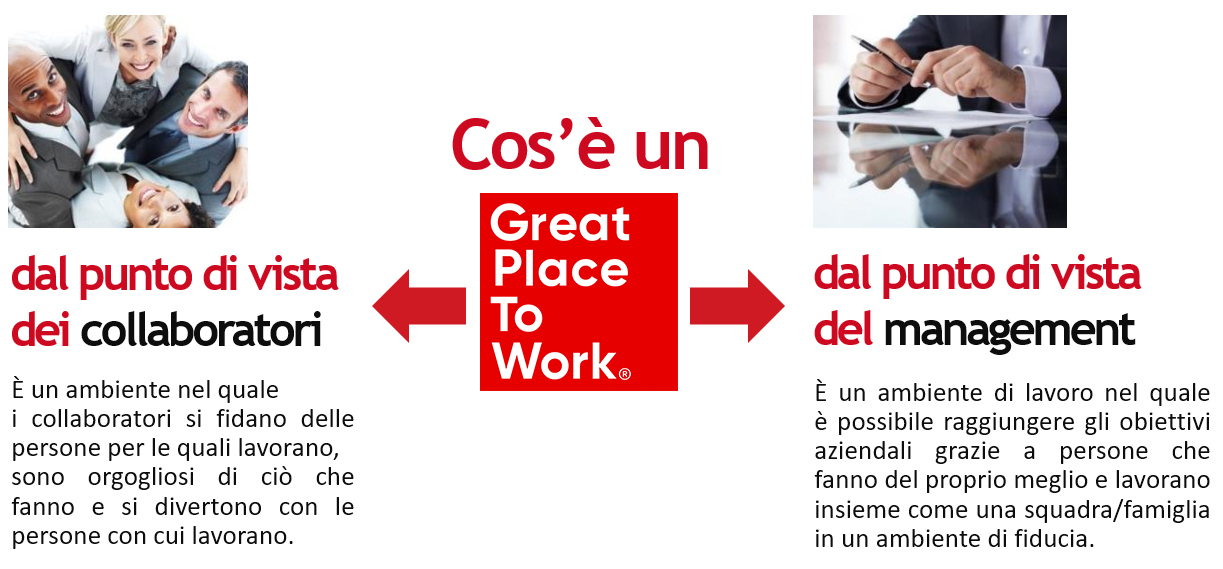 definizione great place to work